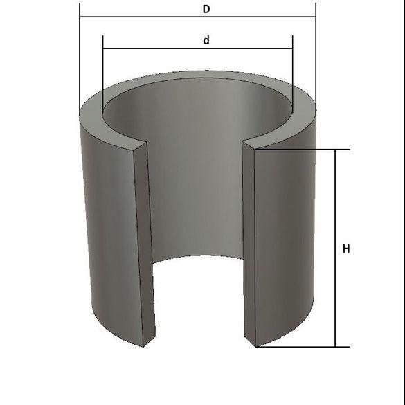 Grodi, gatavie betona un dzelzbetona izstrādājumi un to ražošana