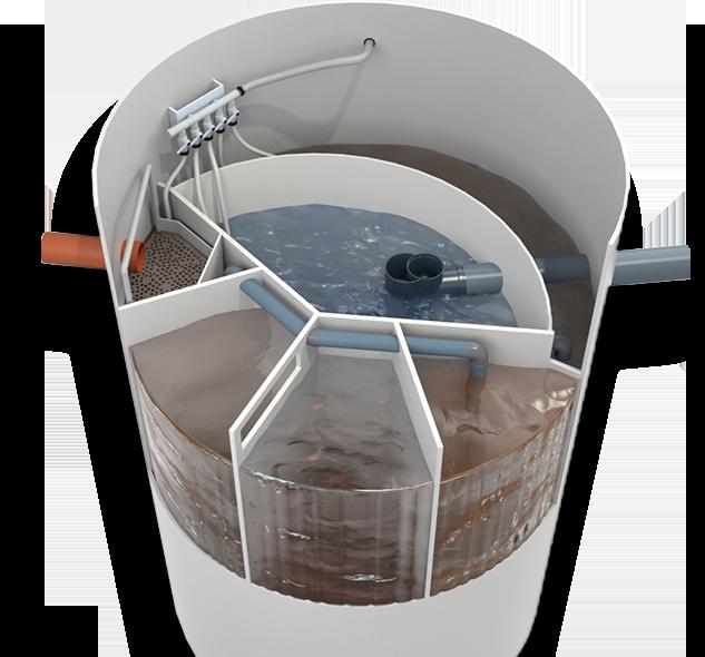 Notekūdeņu bioloģiskās attīrīšanas iekārtas